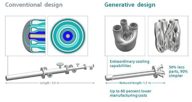 创成式设计与3D打印,仿生学设计的捷径