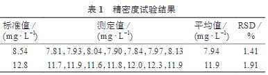 环境空气中丙烯醇的测定过程