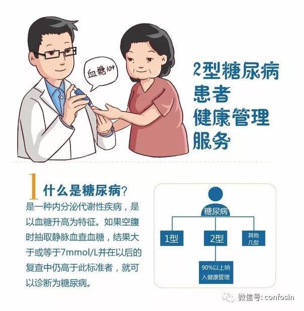 一般人不知道,这些疾病的治疗方法超简单。