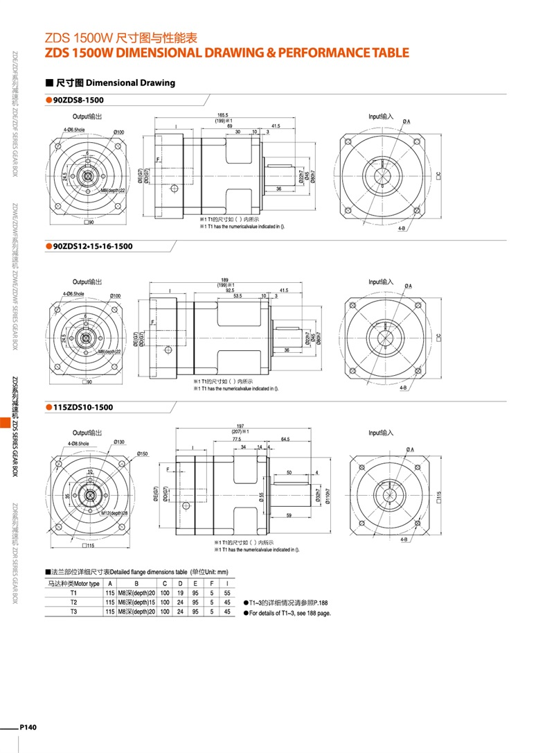 ZD中大行星减速机ZDS系列(高强度直齿)