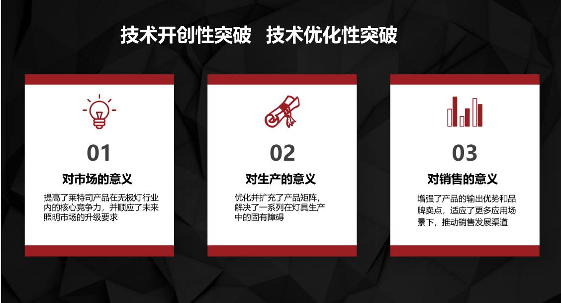 2018万博足彩app光电年中工作汇报会
