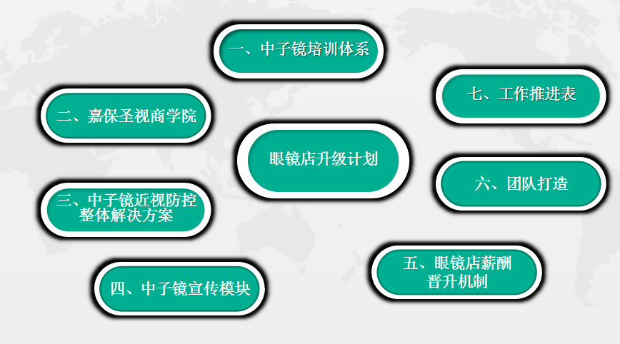 重磅消息:嘉保圣視【近視防控】頂級鏡片生產工廠正式上線?。?!