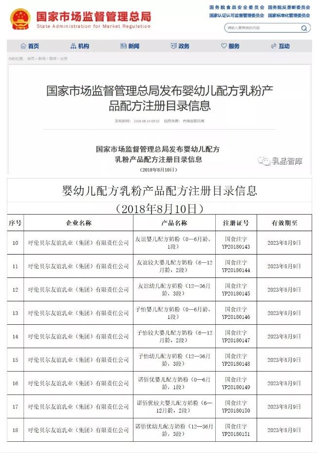 喜报 | 友谊乳业靠实力获得3系列配方注册证书,值得期待!