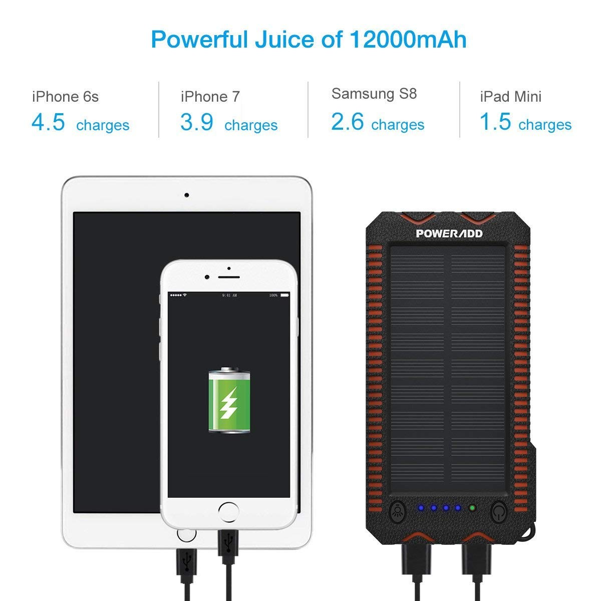 d3207b734ee7 Apollo 2 Waterproof 12000mAh Solar Charger Power Bank with LED ...