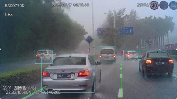 ADAS高級駕駛輔助系統
