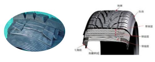轮胎成分剖析