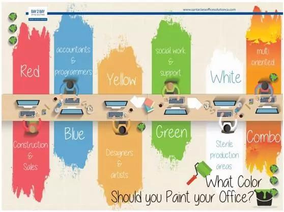 办公室设计6大色,选什么色对人的心理最好呢?