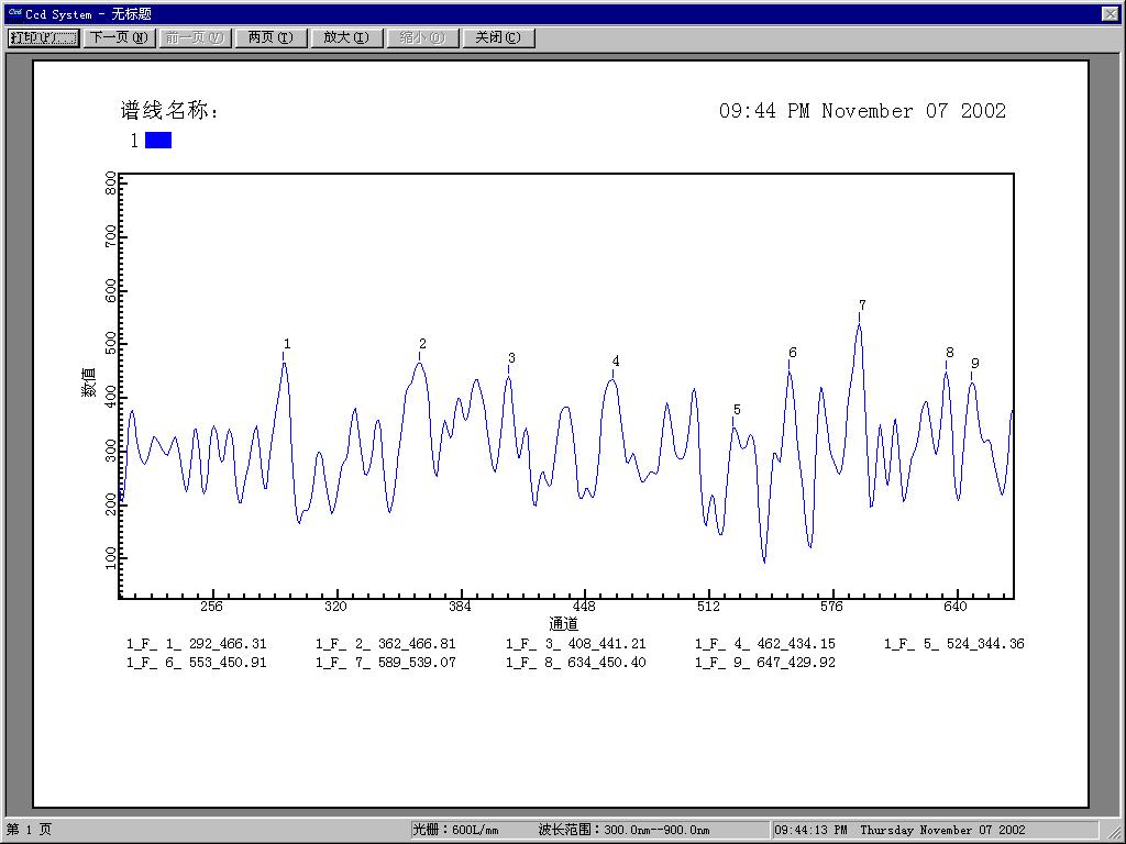 WGD-8A 高精度光学多道分析器