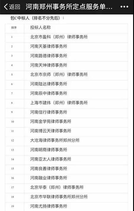 【热烈祝贺】河南天基律师事务所成功中标郑州市人民政府国有资产监督管理委员会事务所定点法律服务单位