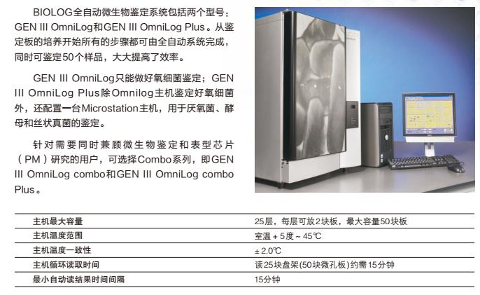 GEN omnilog 全自动微生物鉴定系统