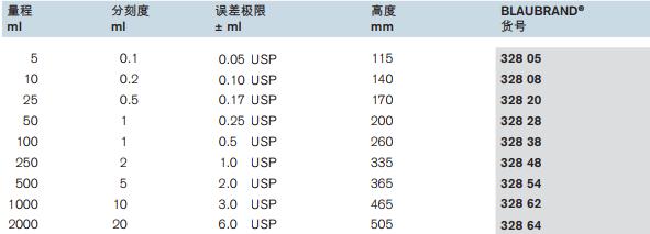 刻度量筒,高型,USP