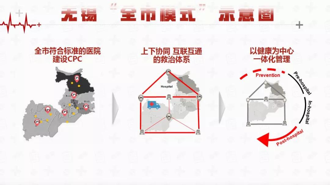 """2018世界物联网落览会——聚焦""""聪颖医疗"""""""