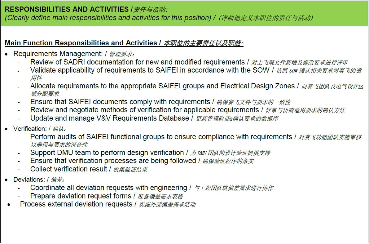 Validation and Verification Engineer