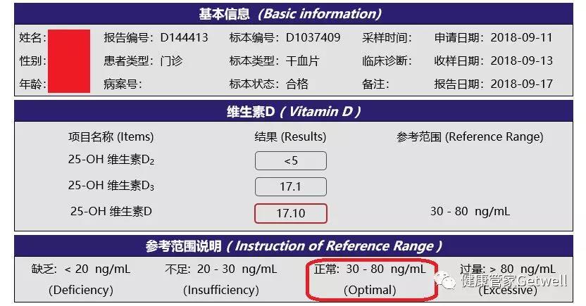 维生素D要从小补到老