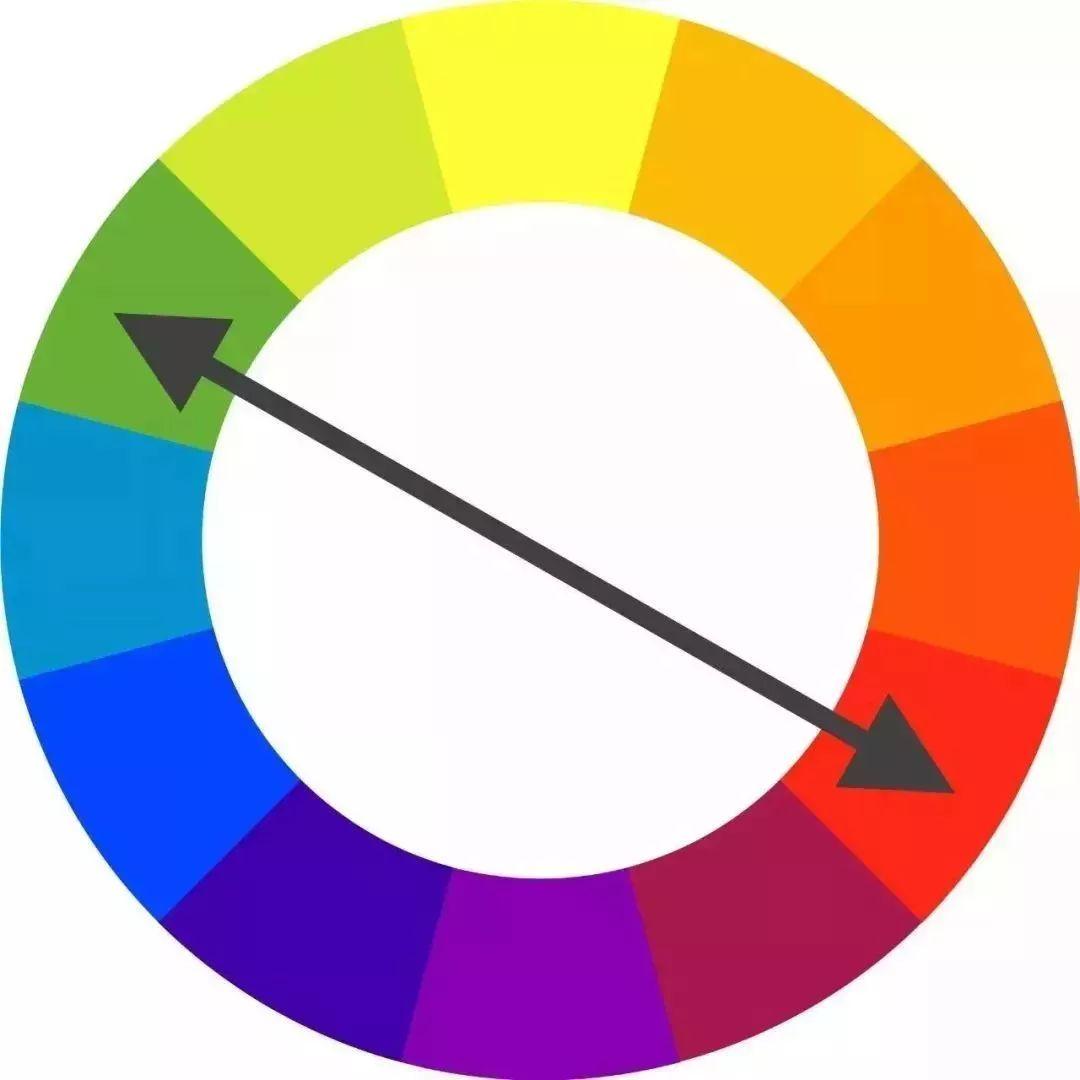 好的软装配色比例=72.50.5【色彩019期】