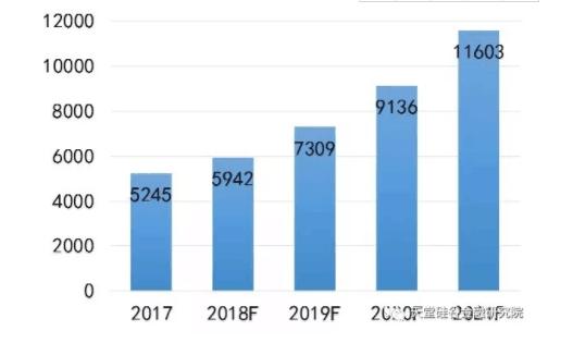 【原创研究】医疗健康产业系列报告之九:中国养老现状下篇——银发经济