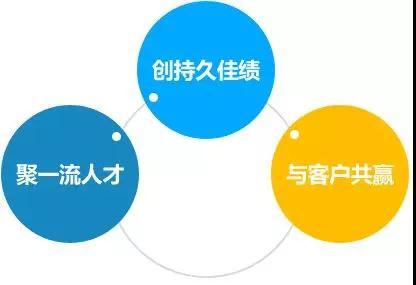 字字戳心!中国模架租赁行业为什么没有巨头?原因居然是……