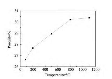 非氧化物陶瓷为什么比氧化物陶瓷难烧结?