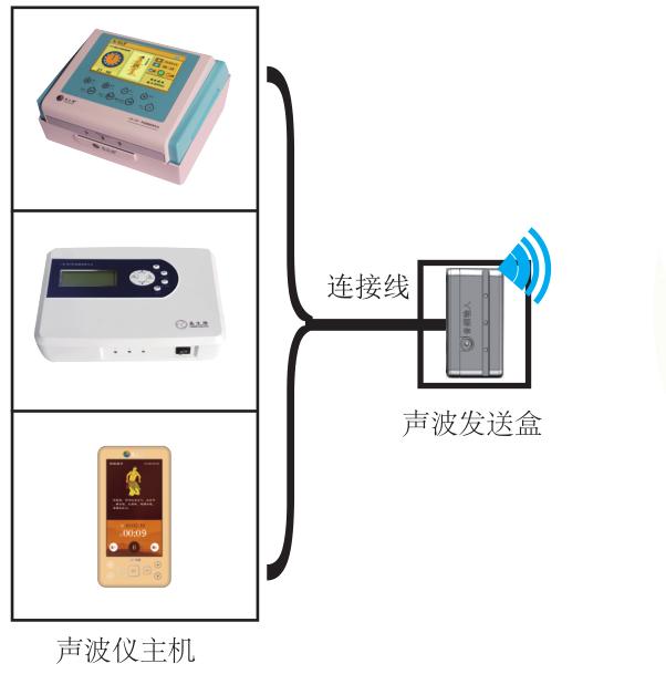 YSK-W1竞技宝app ios下载康无线经络输声器
