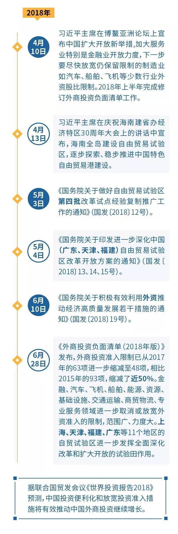 中国外商投资的规模究竟有多大?这篇报告告诉你!