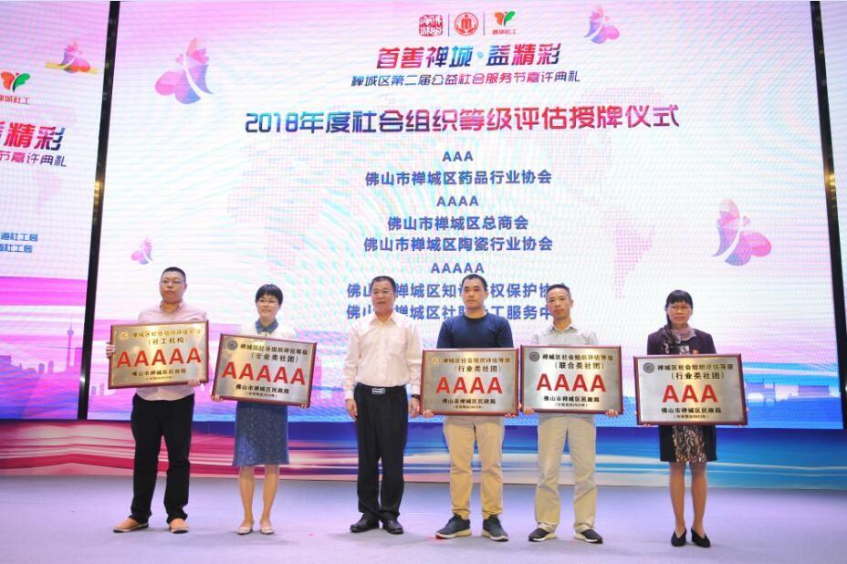 机构荣获2018年社会组织等级评估5A等级