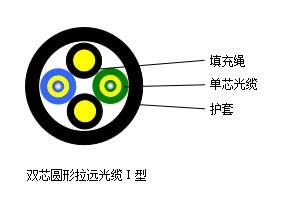 双芯圆形拉远光缆Ⅰ型---SJC001