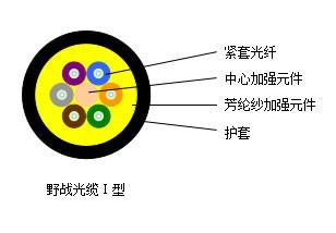 野战光缆Ⅰ型---SJE001