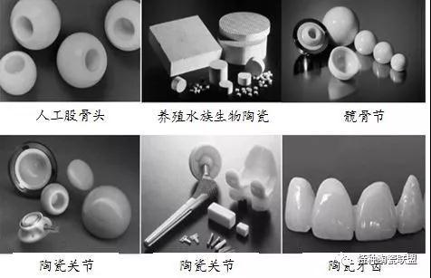 新型陶瓷材料的发展与应用