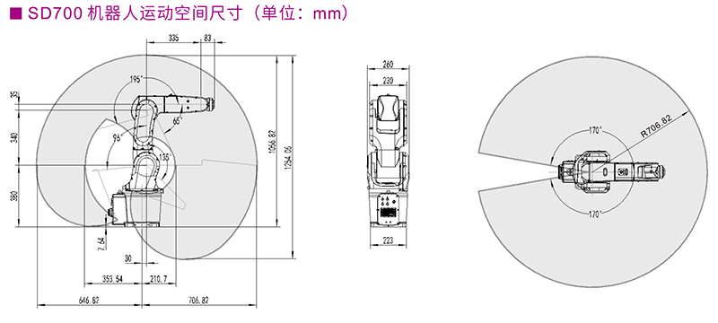 众为兴六轴机器人SD700