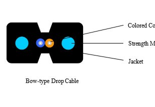 Bow-type Drop Cable---SJB001