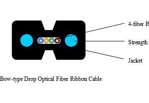 Bow-type Drop Optical Fiber Ribbon Cable---SJB002