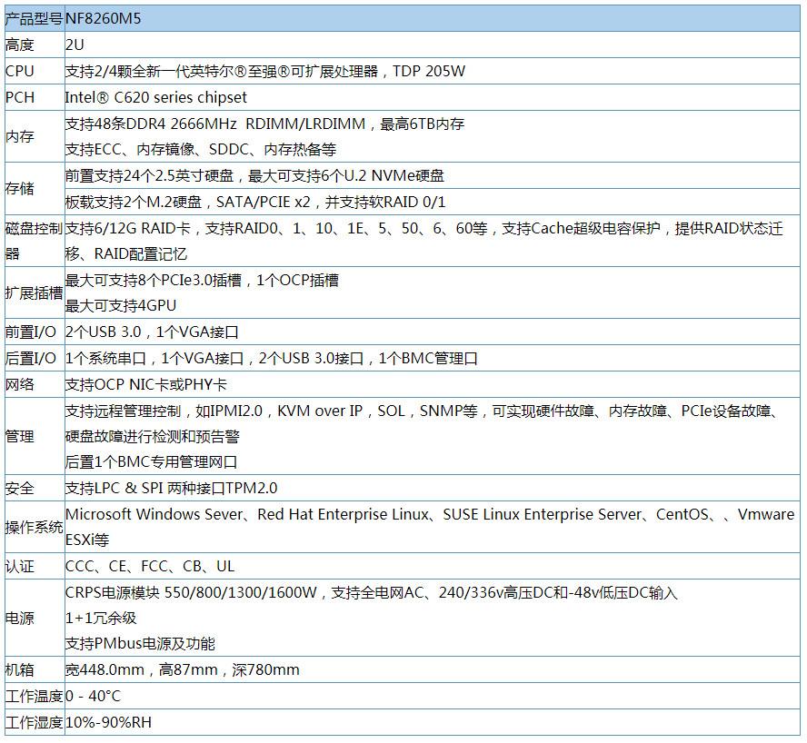 浪潮英信服务器NF8260M5