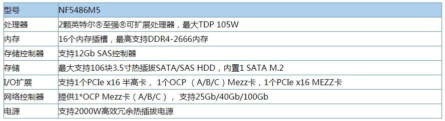鼎淘彩票注册| 浪潮英信服务器NF5486M5 - DELL存储 - 北京双鑫汇