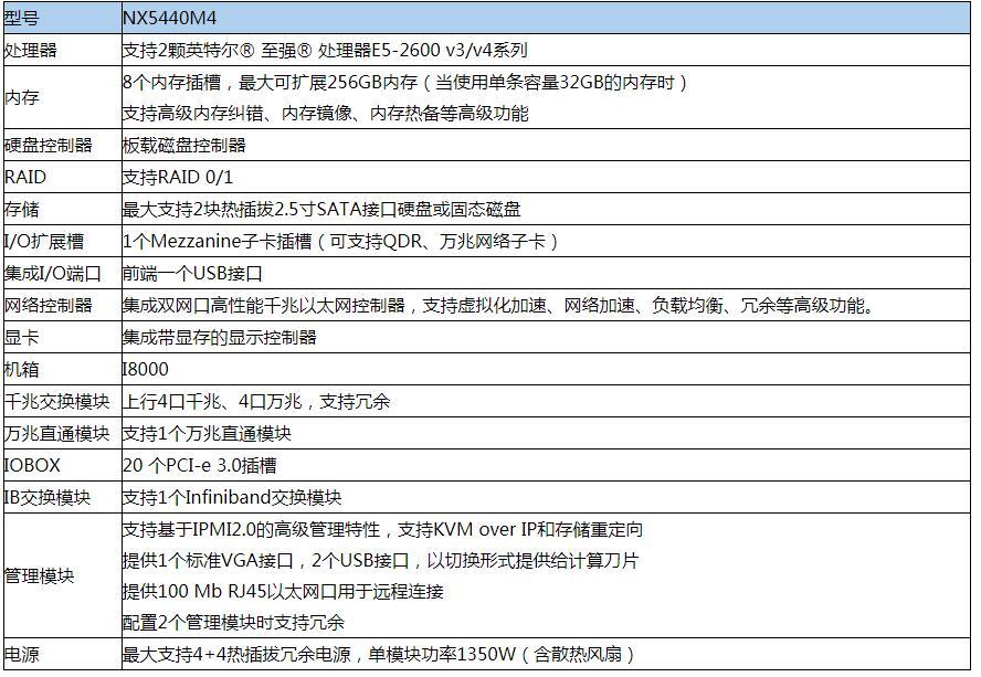 浪潮英信服务器NX5440M4