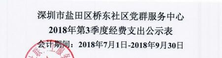 2018年社区第三季度支出公示(桥东社区)