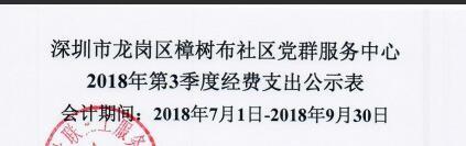 2018年社区第三季度支出公示(樟树布社区)
