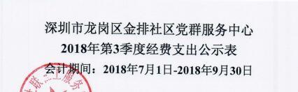 2018年社区第三季度支出公示(金排社区)
