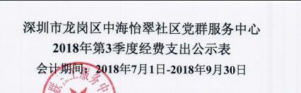 2018年社区第三季度支出公示(中海怡翠社区)