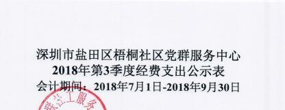 2018年社区第三季度支出公示(梧桐社区)