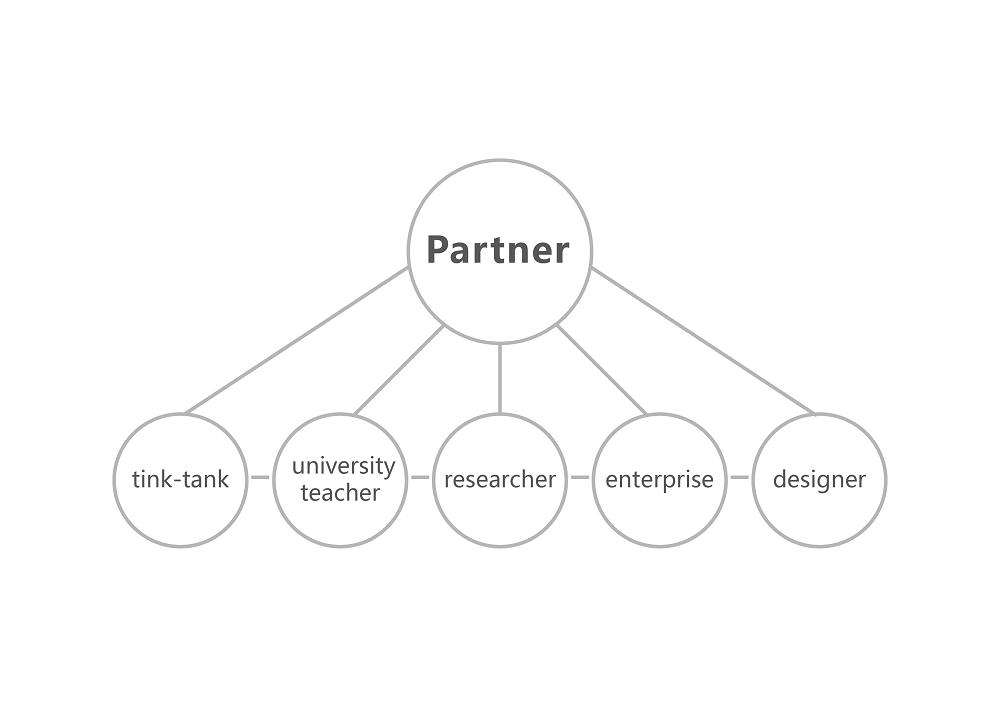 Eco-partner