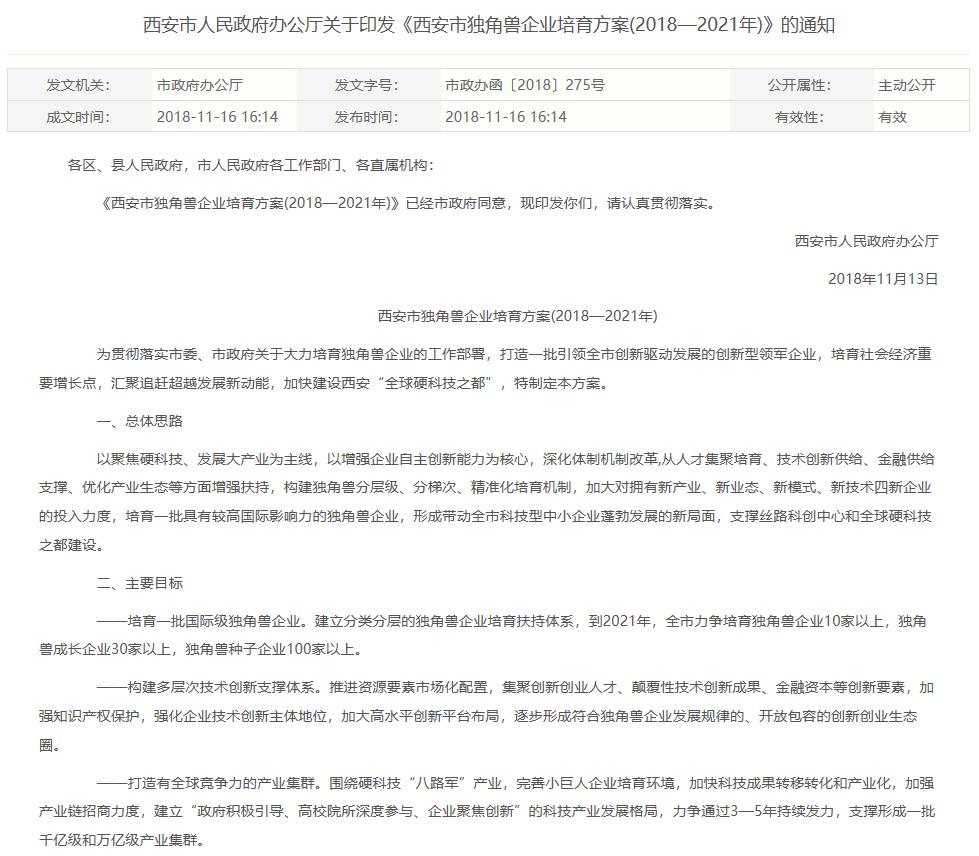 西安市人民政府办公厅关于印发《西安市独角兽彩立方平台下载培育方案(2018-2021年)》的通知