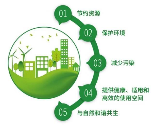 关于改进和完善绿色建筑与节能管理工作的意见