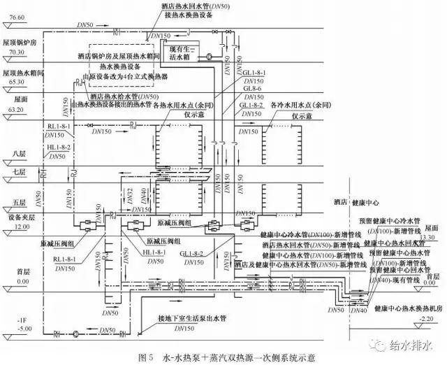 温泉度假村酒店热水系统节能改造设计分析