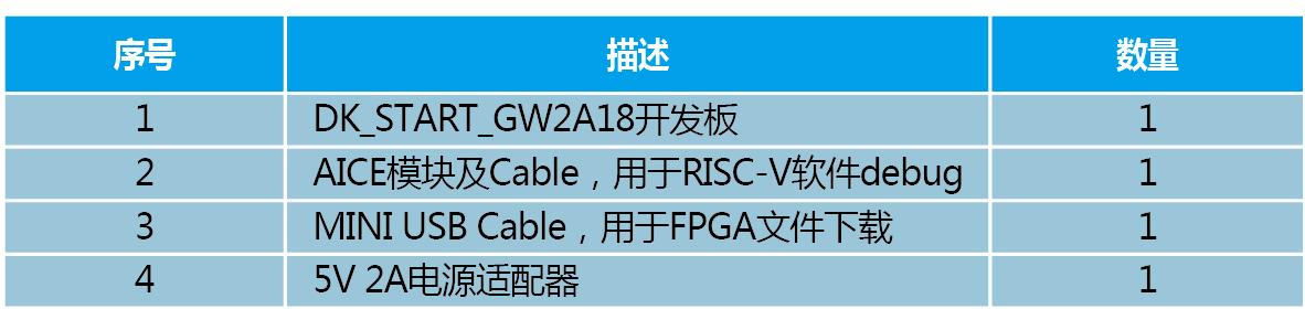国内芯片技术交流-高云-定制未来星核计划risc-v单片机中文社区(3)