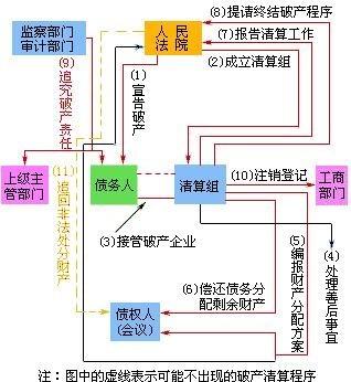 福州市金豪棋牌游戏中心管理人协会成立 推动金豪棋牌游戏中心审判工作提质增效