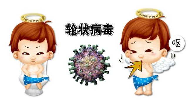 进口酵素带大家了解轮状病毒对婴幼儿造成的危害有哪些