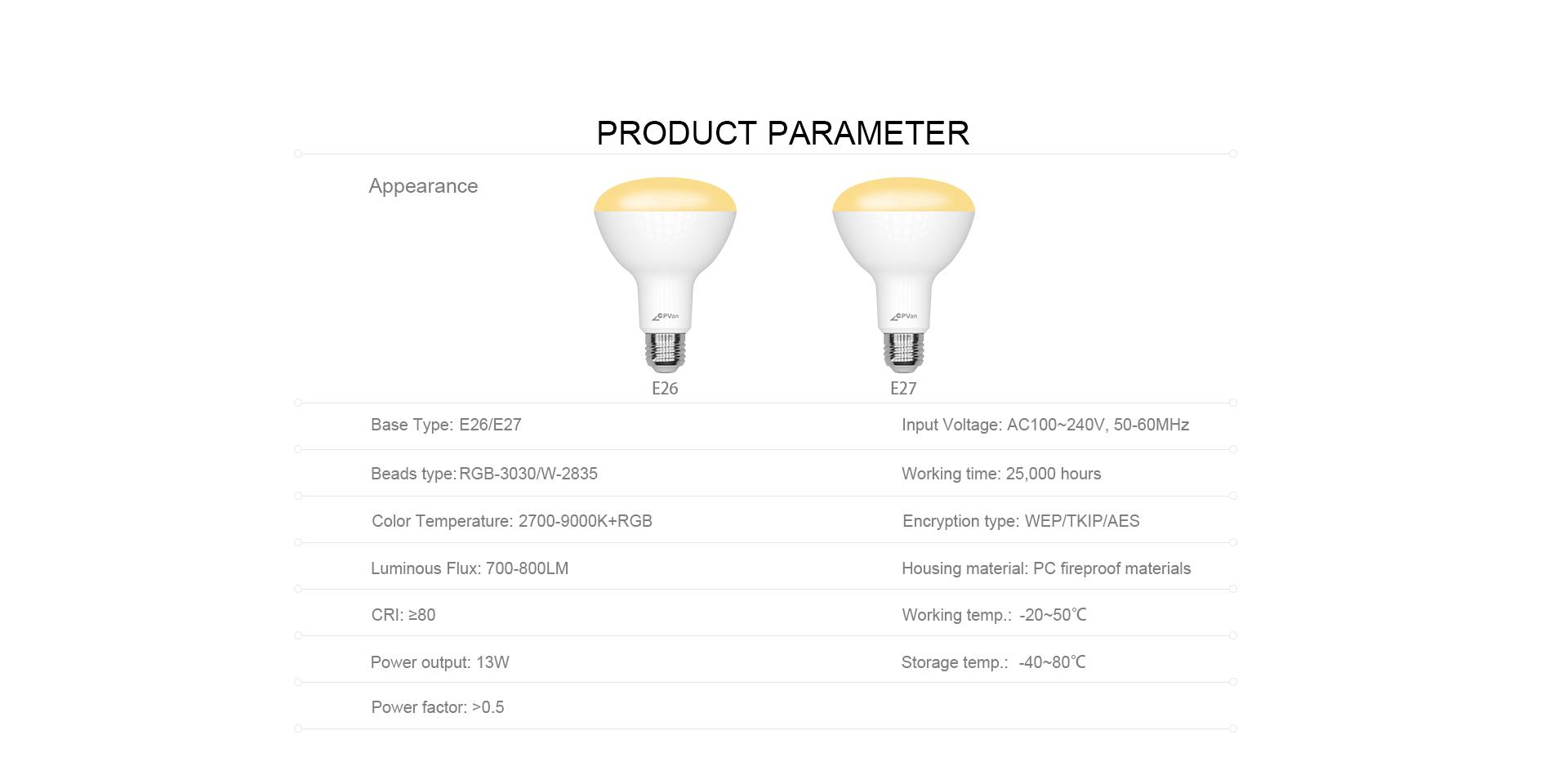 br30 led bulb