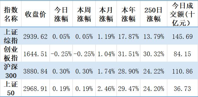 【钜鑫资本】20191021今日观察