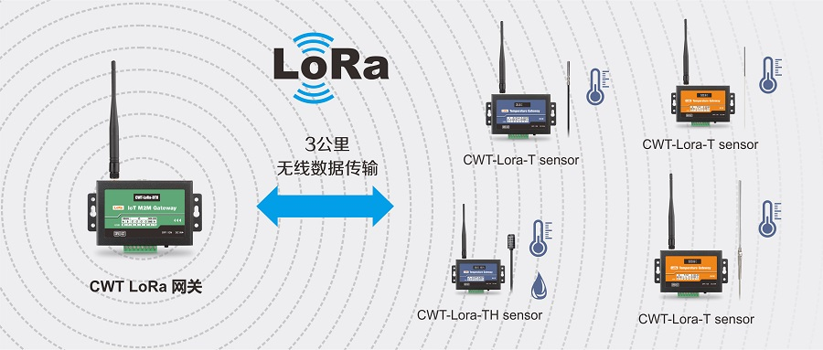 CWT-Lora-T无线温湿度传感器