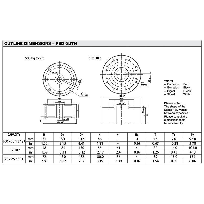 PSD-SJTH轮辐式传感器(型号:PSD-SJTH)